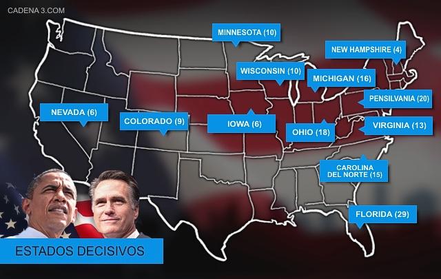 Mapa de Estados decisivos para la elección presidencial.