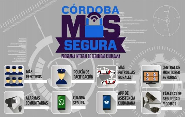El Gobierno de la Provincia lanzó el programa Córdoba más Segura