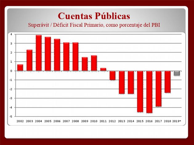 FOTO: Acuerdo FMI.