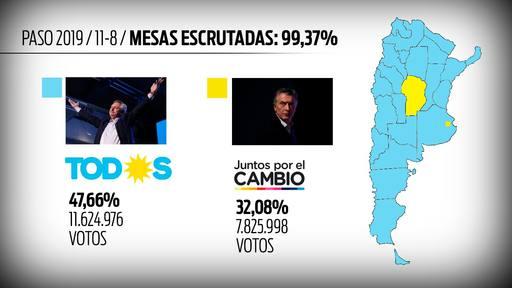 FOTO: Provincia por provincia: mirá cómo quedó el mapa político