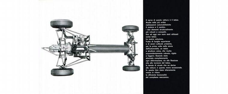 FOTO: Brochure original del De Tomaso Vallelunga Ghia