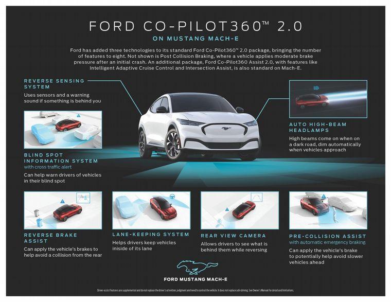 FOTO: El sistema monitorea que el conductor preste atención y puede detener el coche