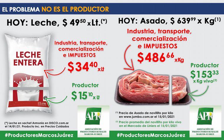 FOTO: Achetoni aseguró que sería una forma directa de beneficiar a los argentinos.