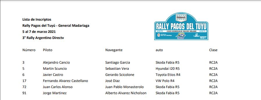 FOTO: Padilla y su VW Polo MR 1.6T/Baratec, manda en el campeonato RC2B.